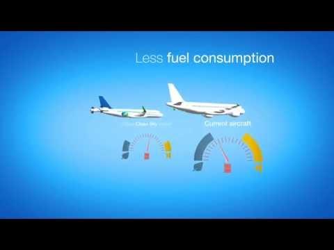 Clean Sky benefits - ONERA