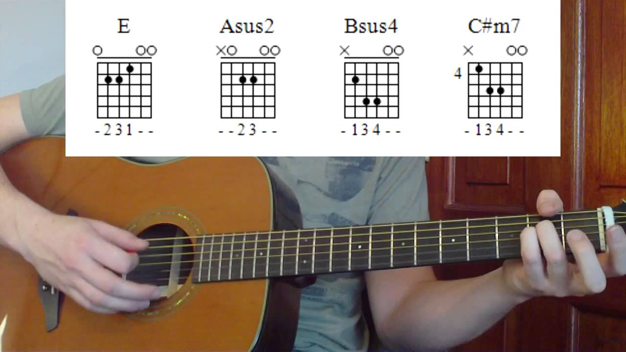 How To Play Kiss You By One Direction Guitar Lesson Youtube