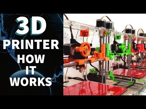 3D Printer - How does it work ? Its construction, mechanism & Action explained in simple language