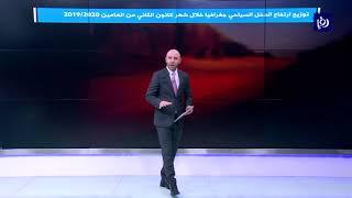 362 مليون دينار حجم الدخل السياحي للأردن في أول شهر من العام الحالي (19/2/2020)
