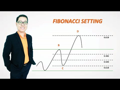 Forex สอน เทรด : 107 - Easy Fibonacci
