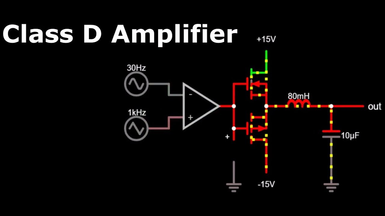 Class D Amplifier Power Circuit Simulation