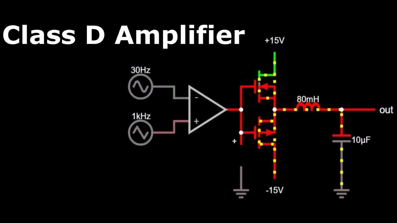 class d amplifier class d power amplifier power amplifier class d amplifier circuit simulation [ 1280 x 720 Pixel ]