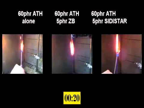 Plasticized Pvc In Ul 94 Flame Test Youtube