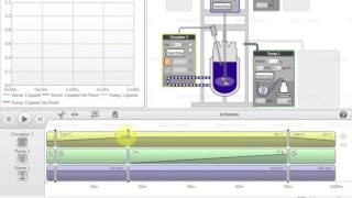 Обзор программного обеспечения Radleys AVA Lab