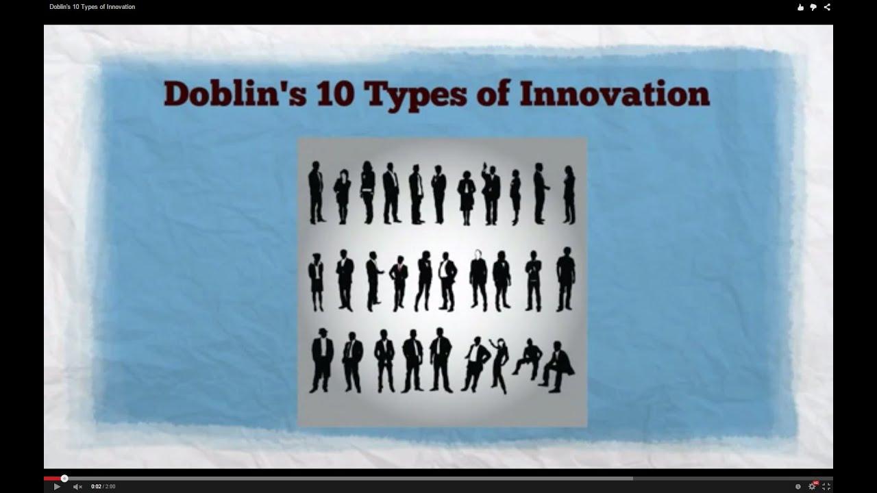 doblin 10 types of innovation pdf