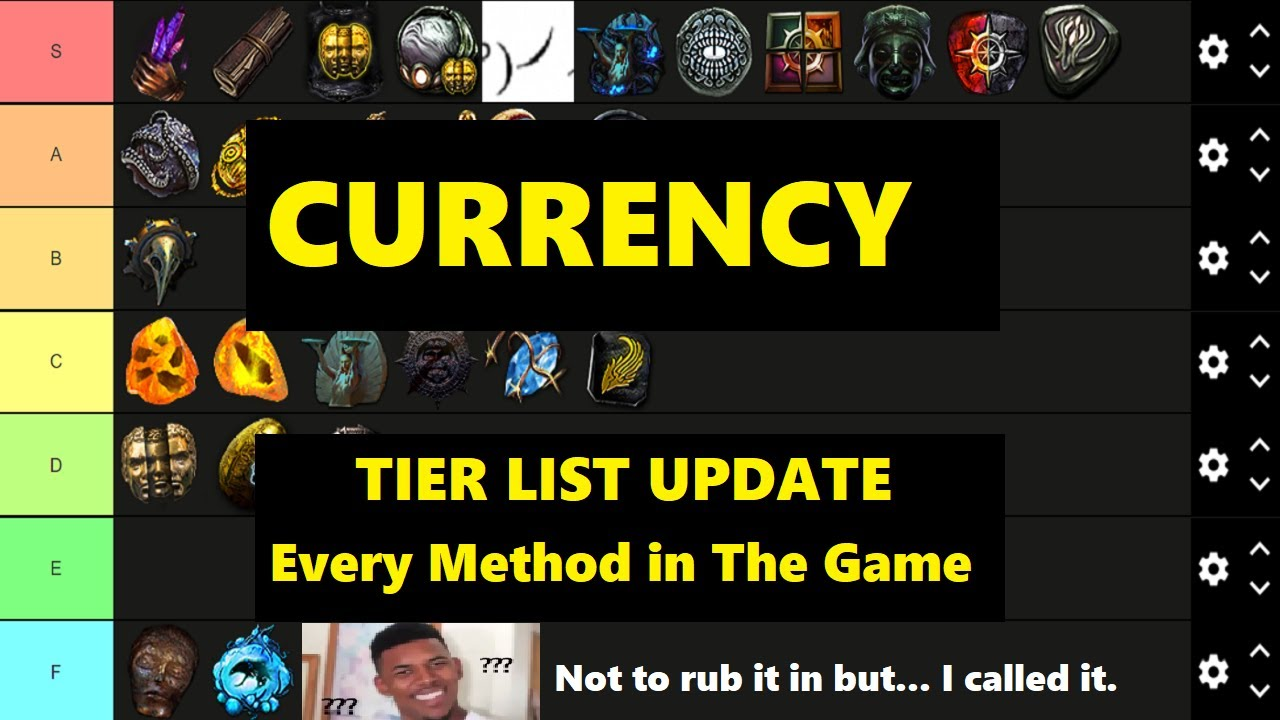 CURRENCY MAKING TIER LIST: EVERY METHOD IN THE GAME (WEEK ONE EDITION - Updated)