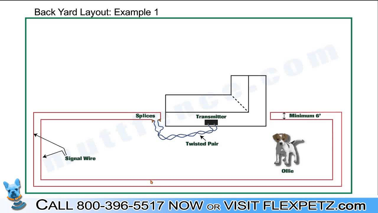 How to Install a Dog Fence Back Yard Only – Electric Fence Wiring Diagram