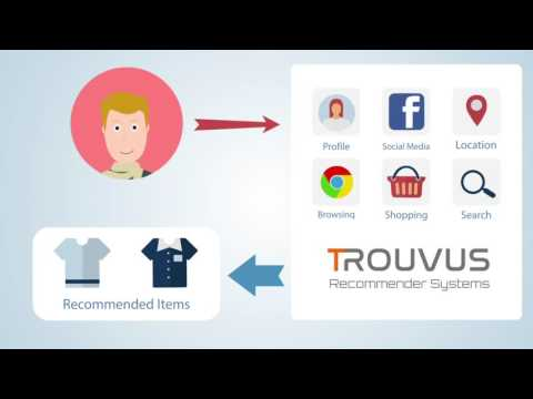 Trouvus Recommender System for e-commerce, Recommender Engine