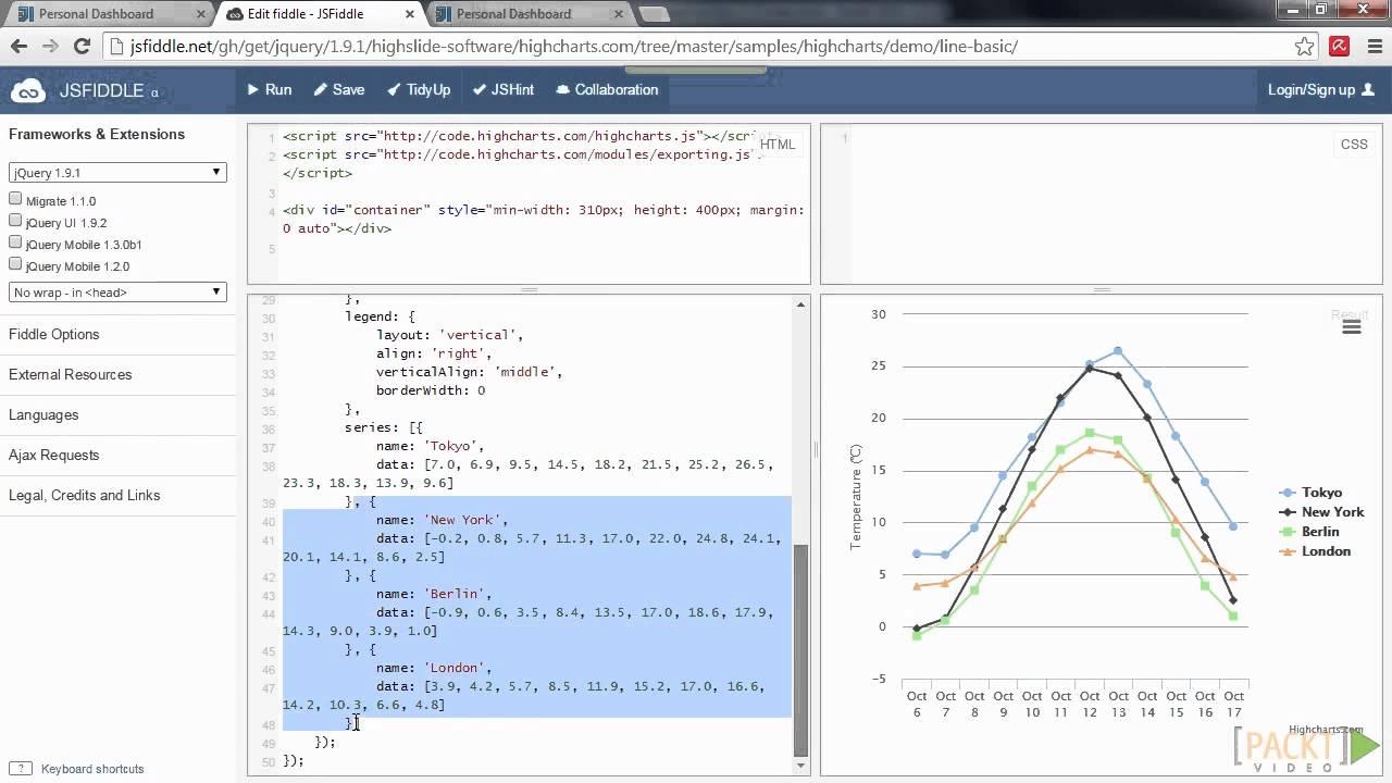Rapid Highcharts Tutorial: Creating a Line Chart | packtpub com