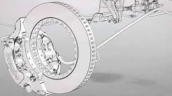 Die Geheimnisse der Brembo Bremsanlage für die Formel 1