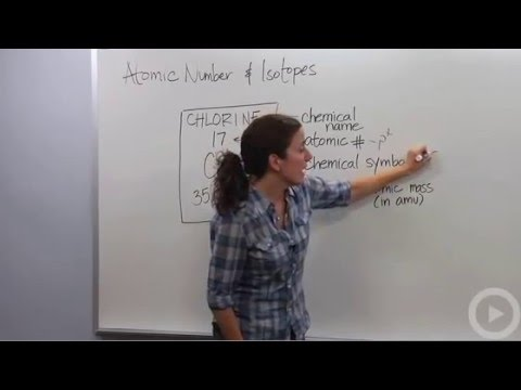 Atomic Number - Isotopes