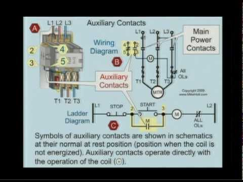 Start Stop Control Wiring Diagram Surge Protector Motor Controls ©2009 - Common Equipment, Devices, And Symbols Youtube