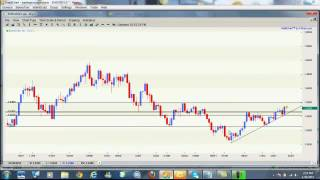 Forex Guide Part4 - Forex Trading Tutorial