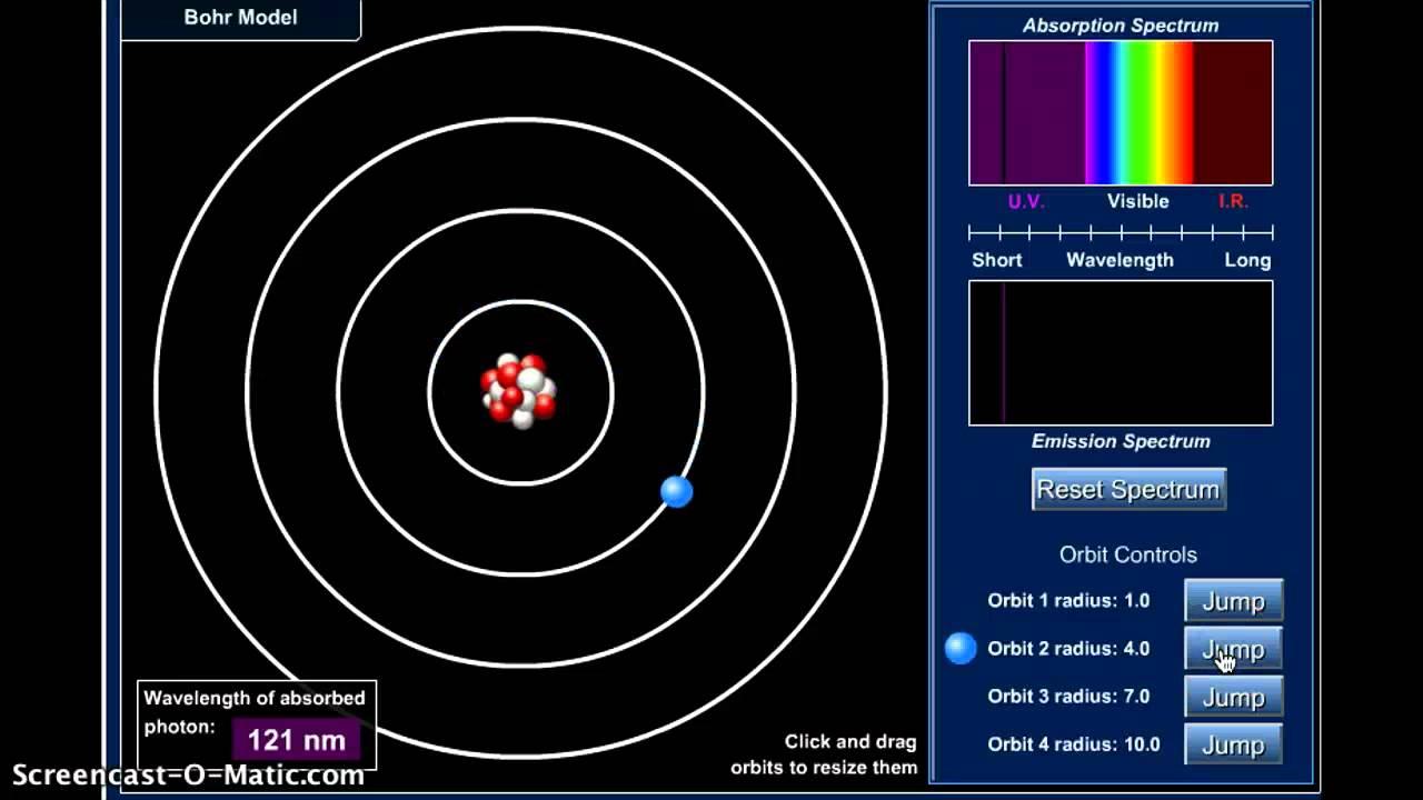 M5 - Atomfysik