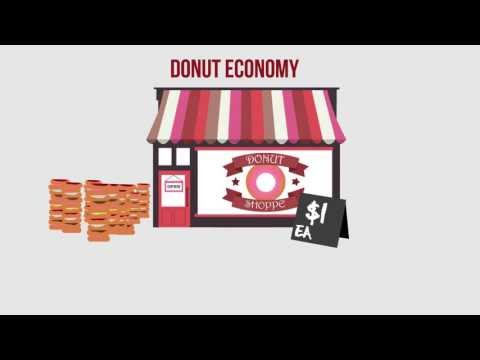 The Economics of Tax Reform: Lessons from the Donut Shop