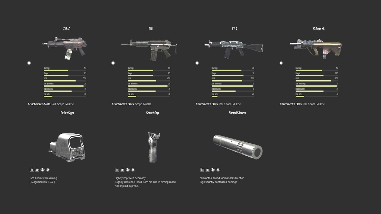 Warface weapons codes -