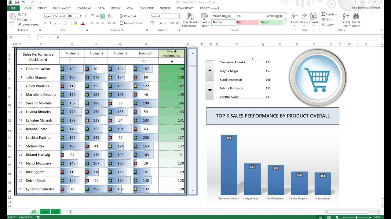 How to create Excel KPI Dashboard - Free Dashboard template - YouTube