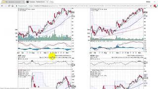 Как искать акции в сильном тренде