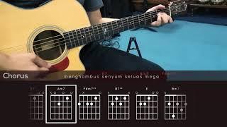 Sarawak - Noh Salleh (Chords Tutorial)