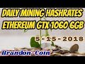 Mining Ethereum on GTX 1060 6gb