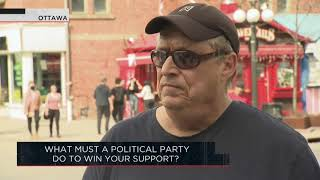 What must a political party do to win your support? | OUTBURST