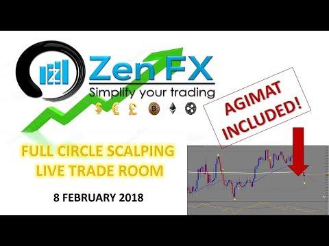 (AGIMAT!) Full Circle Scalping Trade Room - 2/8/18