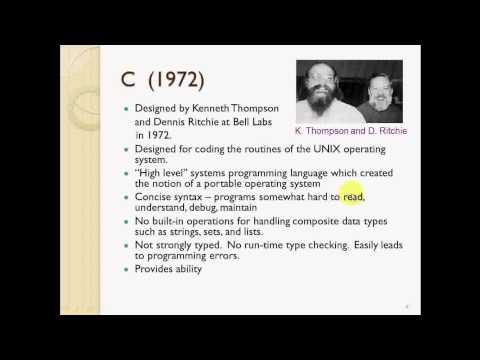 Evolution of the Major Programming Languages - Part_2