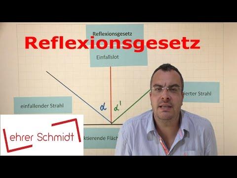 Reflexionsgesetz | Optik - Physik | Lehrerschmidt