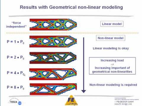 Linear topology