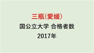 三瓶高校 大学合格者数 2017~2014年【グラフでわかる】