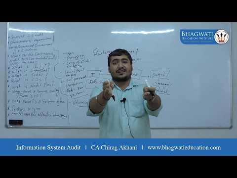 Information System Audit | ISCA | CA Final | CA Chirag Akhani | BEI