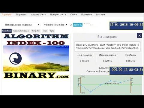 Algorithm Index - 100 BINARY.com