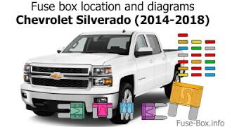 Fuse box location and diagrams: Chevrolet Silverado (2014-2018) - YouTube | 2014 Silverado Under Hood Fuse Box Location |  | YouTube