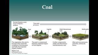 APES Chapter 12 Nonrenewable Energy
