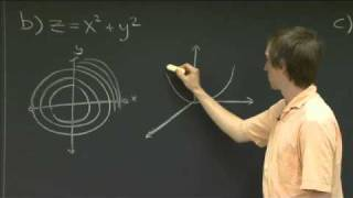 Level curves MIT 18 02SC Multivariable Calculus Fall 2010