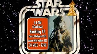 Star Wars Figures Worst to First   Countdown 5