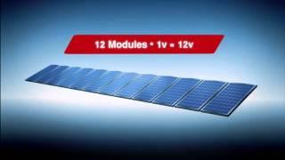 SolarEdge Installation Movie quicktime th sub