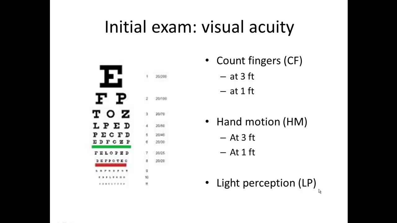 820e781d9c7 Basic Eye Exam - Part I - YouTube