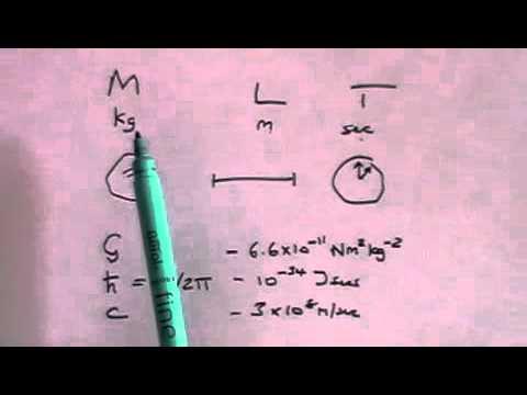 Planck Units - Part 1 of 3