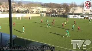 Eccellenza Girone B Fortis Juventus-Foiano 0-0
