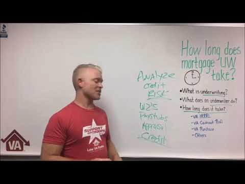 How Long Does Mortgage Underwriting Take? | VA Home Loan Process
