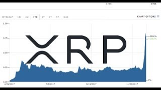 Ripple And XRP : Price Has Boomed(And Busted) Regardless Of Uncertainty Since 2013