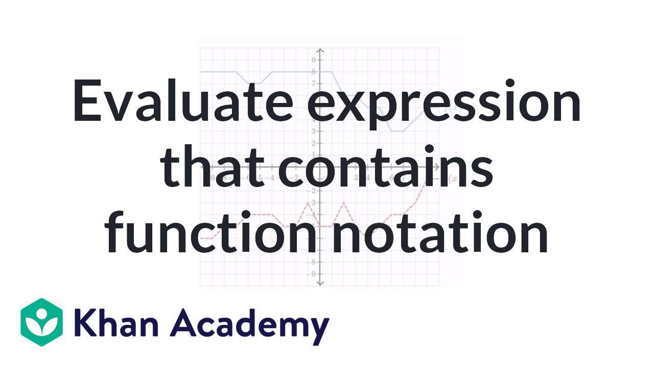 Worked example: evaluating expressions with function notation   Algebra  (video)   Khan Academy [ 720 x 1280 Pixel ]