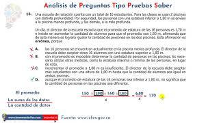 Pin En Preicfes Matematicas Pruebas Saber 11