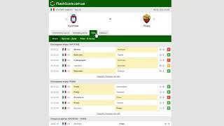 Прогноз на матч Кротоне Рома 06 01 2021 Кротоне сопротивляется изо всех сил