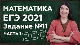 ПРОСТОЕ РЕШЕНИЕ ЕГЭ 2021 ПО МАТЕМАТИКЕ   ЗАДАНИЕ 11