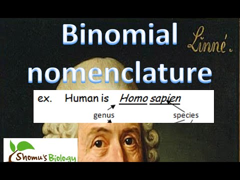 NCERT biology class 11 Binomial nomenclature CBSE class 11