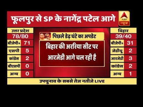 UP-Bihar bypolls result: Know the latest trend from UP's Gorakhpur and Phulpur and Bihar's