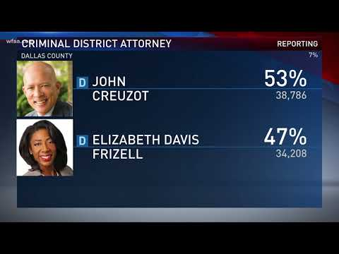 2018 Texas Primary Election Results